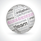 Management theme sphere with keywords