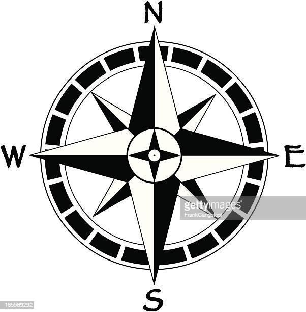 マップコンパス - 円形方位図点のイラスト素材/クリップアート素材/マンガ素材/アイコン素材