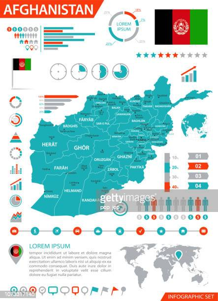 Map of Afghanistan - Infographic Vector
