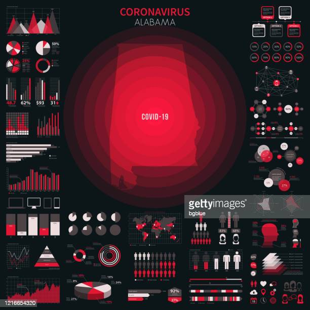 map of alabama with infographic elements of coronavirus outbreak. covid-19 data. - montgomery alabama stock illustrations