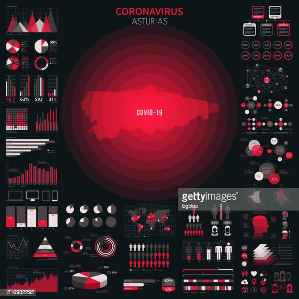 ilustrações, clipart, desenhos animados e ícones de mapa das astúrias com elementos infográficos do surto de coronavírus. dados covid-19. - oviedo