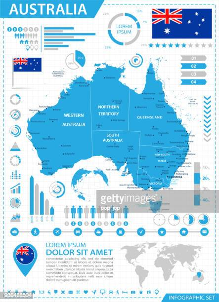 Map of Australia - Infographic Vector