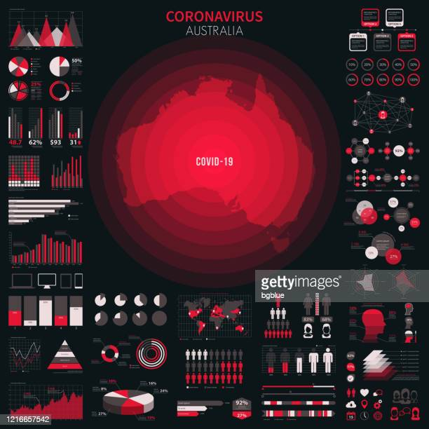 map of australia with infographic elements of coronavirus outbreak. covid-19 data. - alertness stock illustrations