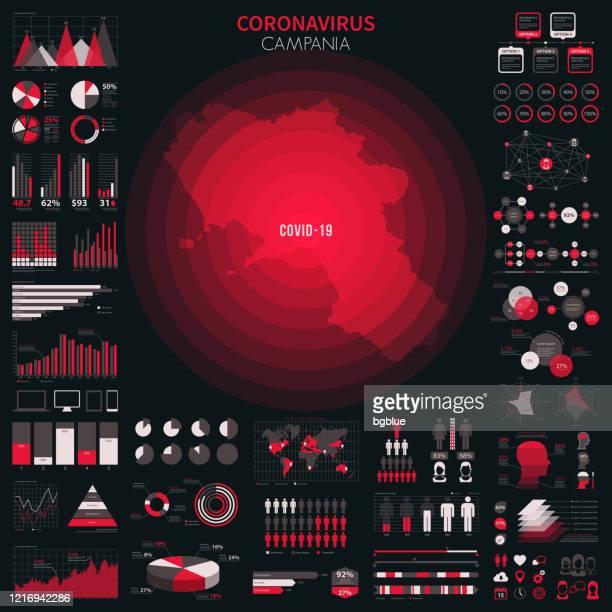 コロナウイルスの流行のインフォグラフィック要素を持つカンパニアの地図。covid-19データ。 - カンパニア州点のイラスト素材/クリップアート素材/マンガ素材/アイコン素材