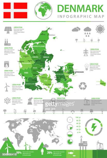 Map of Denmark - Infographic Vector