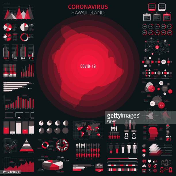 karte der hawaii-insel mit infografischen elementen des coronavirus-ausbruchs. covid-19-daten. - hawaii inselgruppe stock-grafiken, -clipart, -cartoons und -symbole