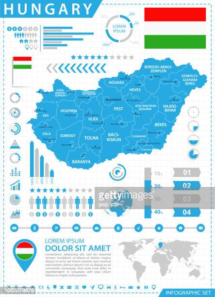 Map of Hungary - Infographic Vector