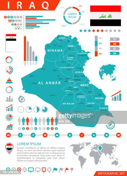 Map of Iraq - Infographic Vector