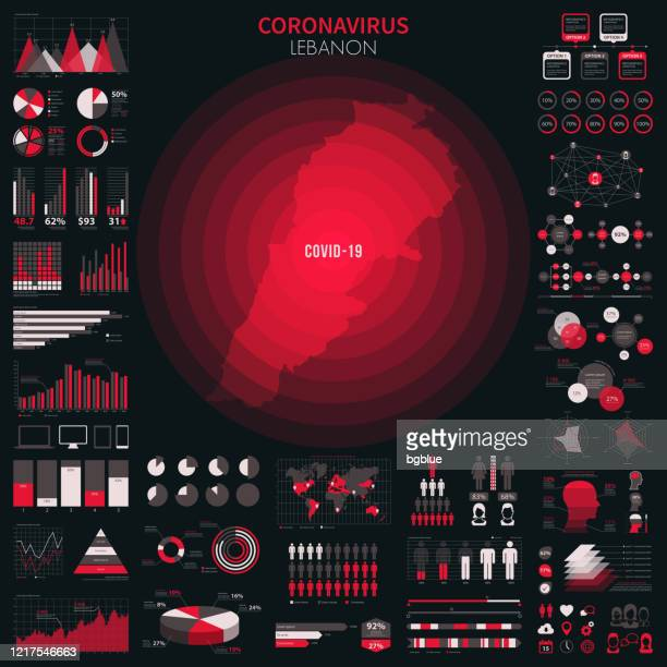 map of lebanon with infographic elements of coronavirus outbreak. covid-19 data. - lebanon stock illustrations