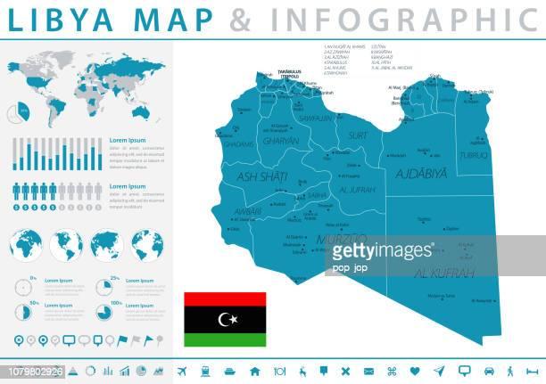リビア - インフォ グラフィック ベクトルの地図 - ミスラタ点のイラスト素材/クリップアート素材/マンガ素材/アイコン素材