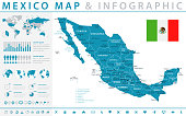 Map of Mexico - Infographic Vector