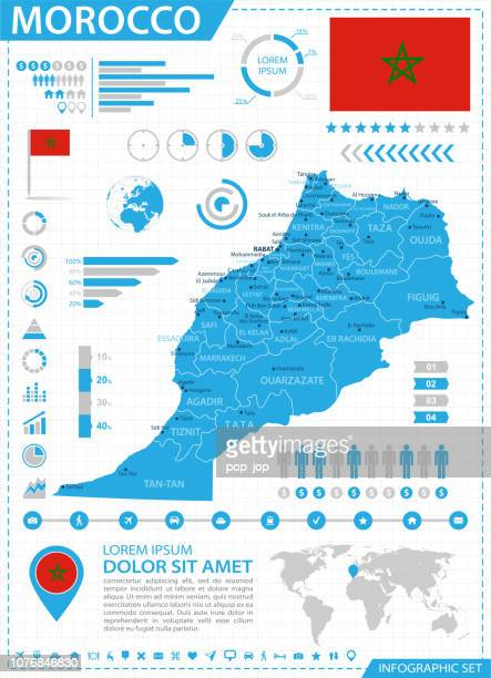 Map of Morocco - Infographic Vector