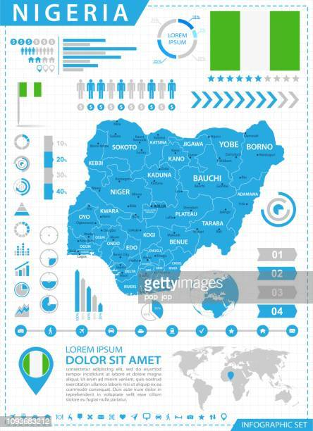 Map of Nigeria - Infographic Vector