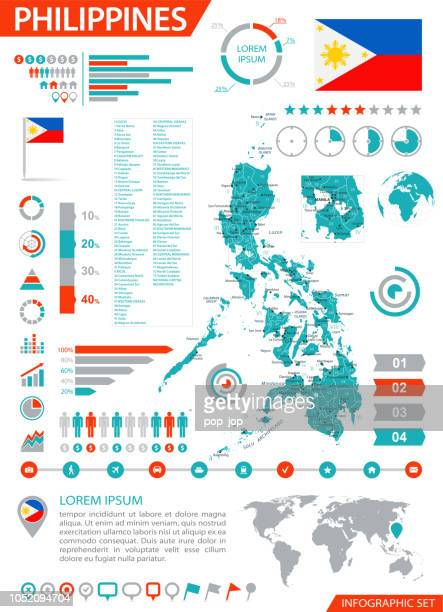 map of philippines, - infographic vector - cebu province stock illustrations