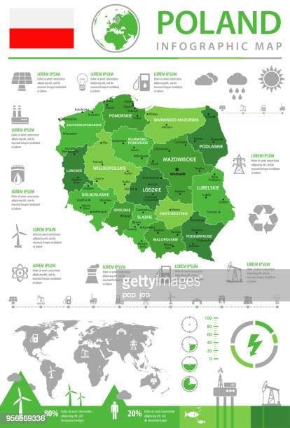 map of poland - infographic vector - poland stock illustrations