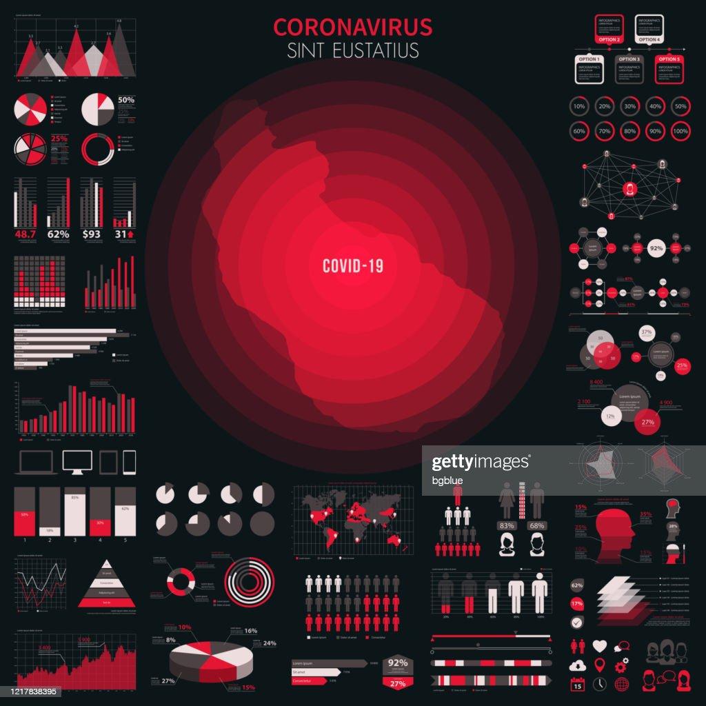 コロナウイルス発生のインフォグラフィック要素を持つシント・ユースタティウスの地図。COVID-19データ。 : ストックイラストレーション