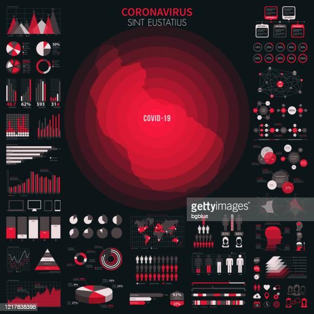 コロナウイルス発生のインフォグラフィック要素を持つシント・ユースタティウスの地図。covid-19データ。 - カリブ海オランダ領点のイラスト素材/クリップアート素材/マンガ素材/アイコン素材