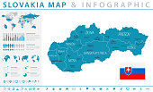 Map of Slovakia - Infographic Vector