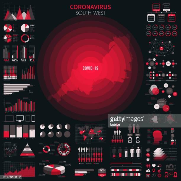 コロナウイルス発生のインフォグラフィック要素を持つ南西部の地図。covid-19データ。 - 南西点のイラスト素材/クリップアート素材/マンガ素材/アイコン素材