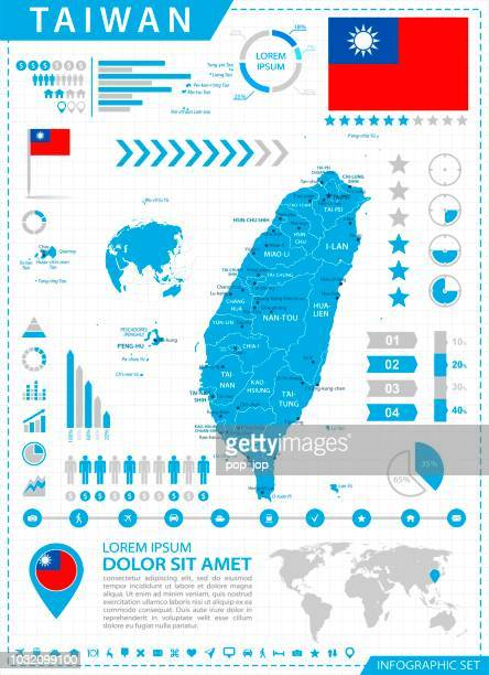 Map of Taiwan - Infographic Vector