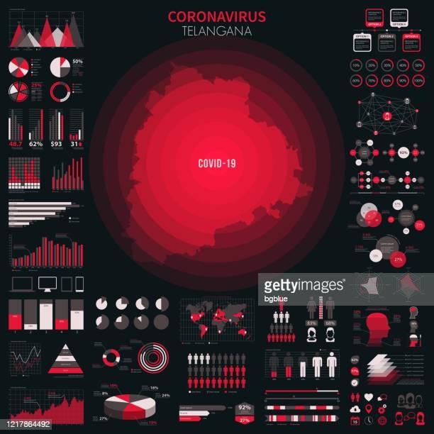 コロナウイルス発生のインフォグラフィック要素を持つテランガナの地図。covid-19データ。 - テランガナ州点のイラスト素材/クリップアート素材/マンガ素材/アイコン素材