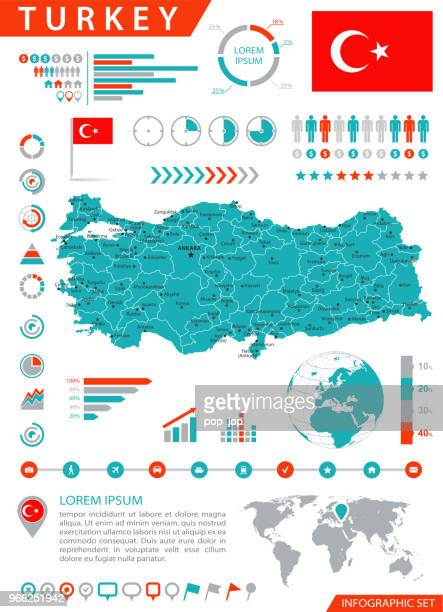 Map of Turkey - Infographic Vector