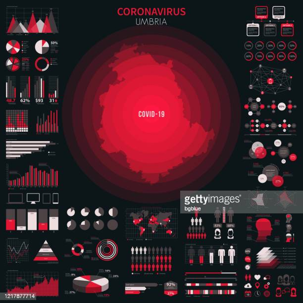 map of umbria with infographic elements of coronavirus outbreak. covid-19 data. - umbria stock illustrations