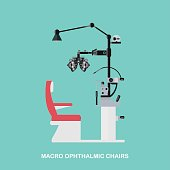 Marco Ophthalmic Chairs.
