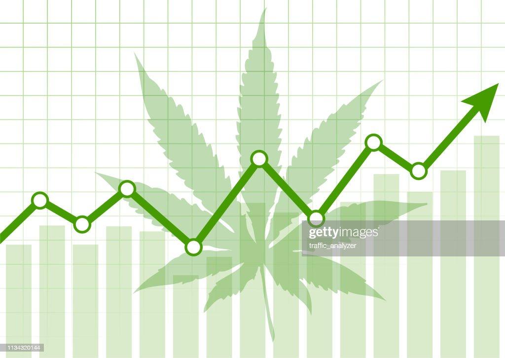 Marijuana-fundo financeiro : Ilustração