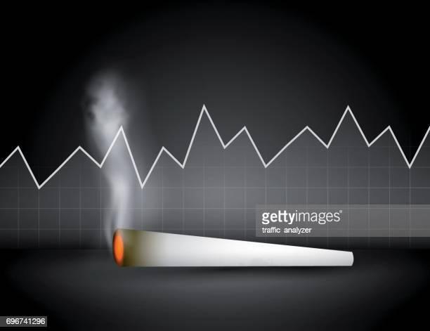 Marijuana joint - financial background