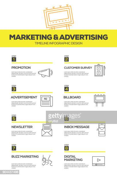 Marketing and Advertising Infographic Design Template