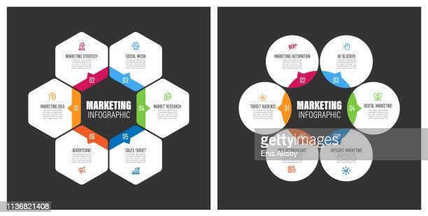 illustrations, cliparts, dessins animés et icônes de graphique de marketing avec des mots clés - marketing numérique