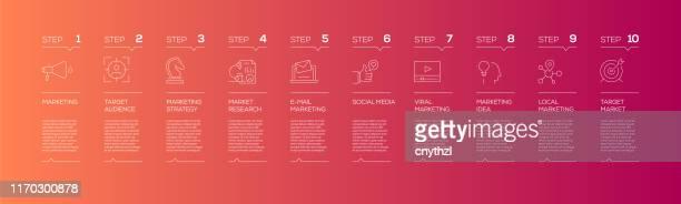 marketingbezogene infografik-designvorlage mit icons und 10 optionen oder schritten für prozessdiagramm, präsentationen, workflow-layout, banner, flussdiagramm, infografik. - bildschirmpräsentation stock-grafiken, -clipart, -cartoons und -symbole