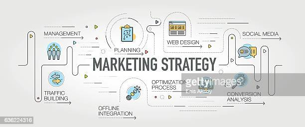 ilustrações, clipart, desenhos animados e ícones de marketing strategy banner and icons - online advertising