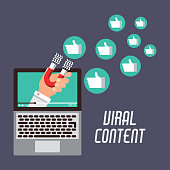 marketing viral content attraction campaign