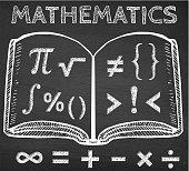 Math Symbols with Book on Chalk Board