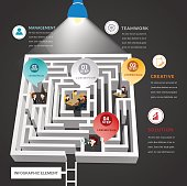 Maze vector infographic for business worker.