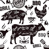 Meat cuts and barbecue seamless pattern, vector illustration