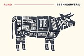 Meat cuts. Poster Butcher diagram and scheme - Beef