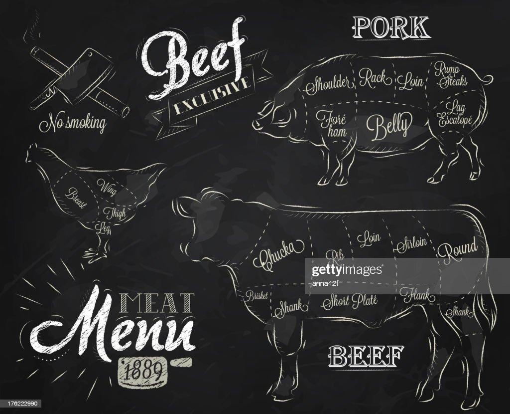 Meat Menu chalk