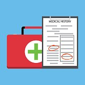 Medical aid for treatment