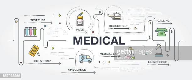 Medical banner and icons