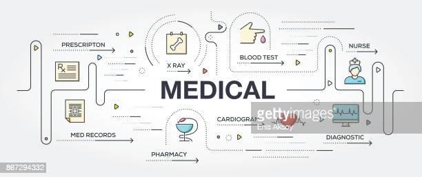 医療のバナーとアイコン - 医療研究所点のイラスト素材/クリップアート素材/マンガ素材/アイコン素材