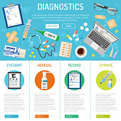 medical banner and infographics