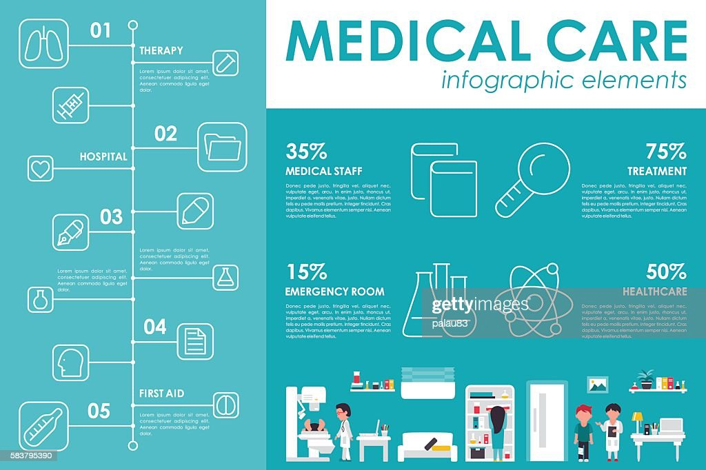 Medical care concept Hospital infographic flat web vector illustration. Patient