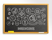 Medical hand draw integrate icon set on school board.