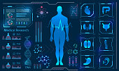 Medical Health Care Human Virtual Body Hi Tech Diagnostic Panel, Medicine Research