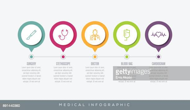 medical infographic - healthy lifestyle stock illustrations
