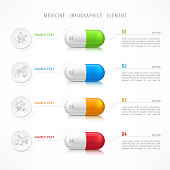 Medical pill template icons
