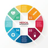 Medical plus sign healthcare hospital infographic